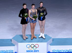 Silver, Gold, and Bronze Ladies' Figure Skating Medal Winners, Source: IOC