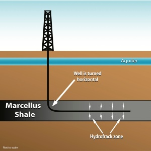 Fracking Process (graphic by Laurie Barr)