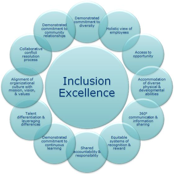 inclusion-excellence