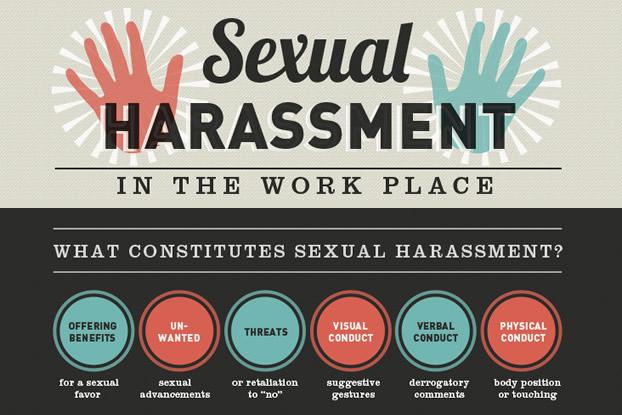 Managing sexual harrasment